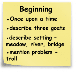 Story planning primary post it