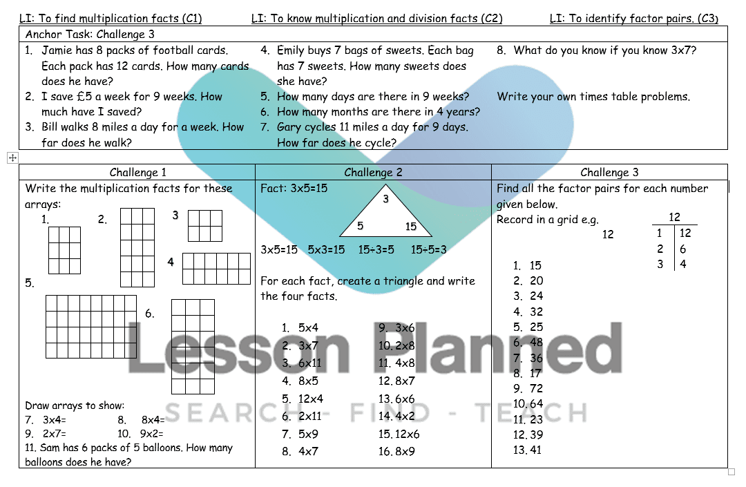 Multiplication And Division Facts Worksheet Uks2 Lesson Planned